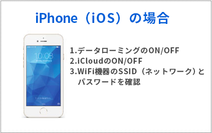 iPhone(IOS)の場合